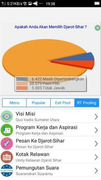 Djarot Sihar Djoss Sumut screenshot 1