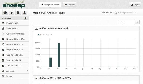 ENGESP apk screenshot