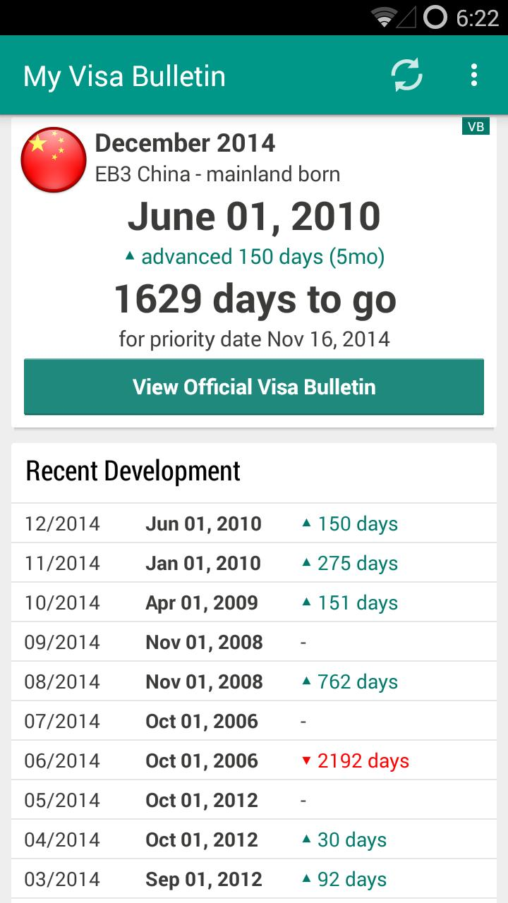 My Visa Bulletin for Android - APK Download
