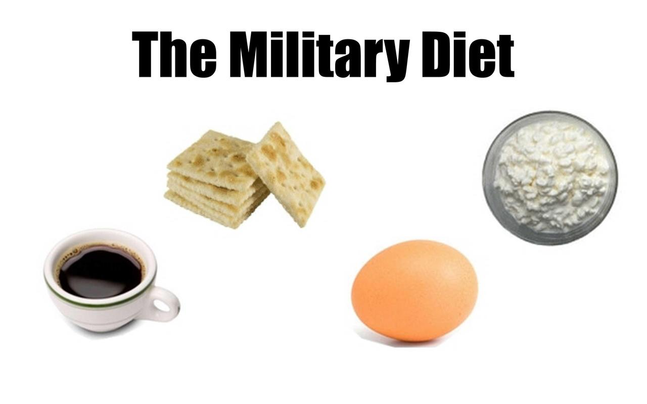 military diet plan - 3 day military diet menu plan for android - apk