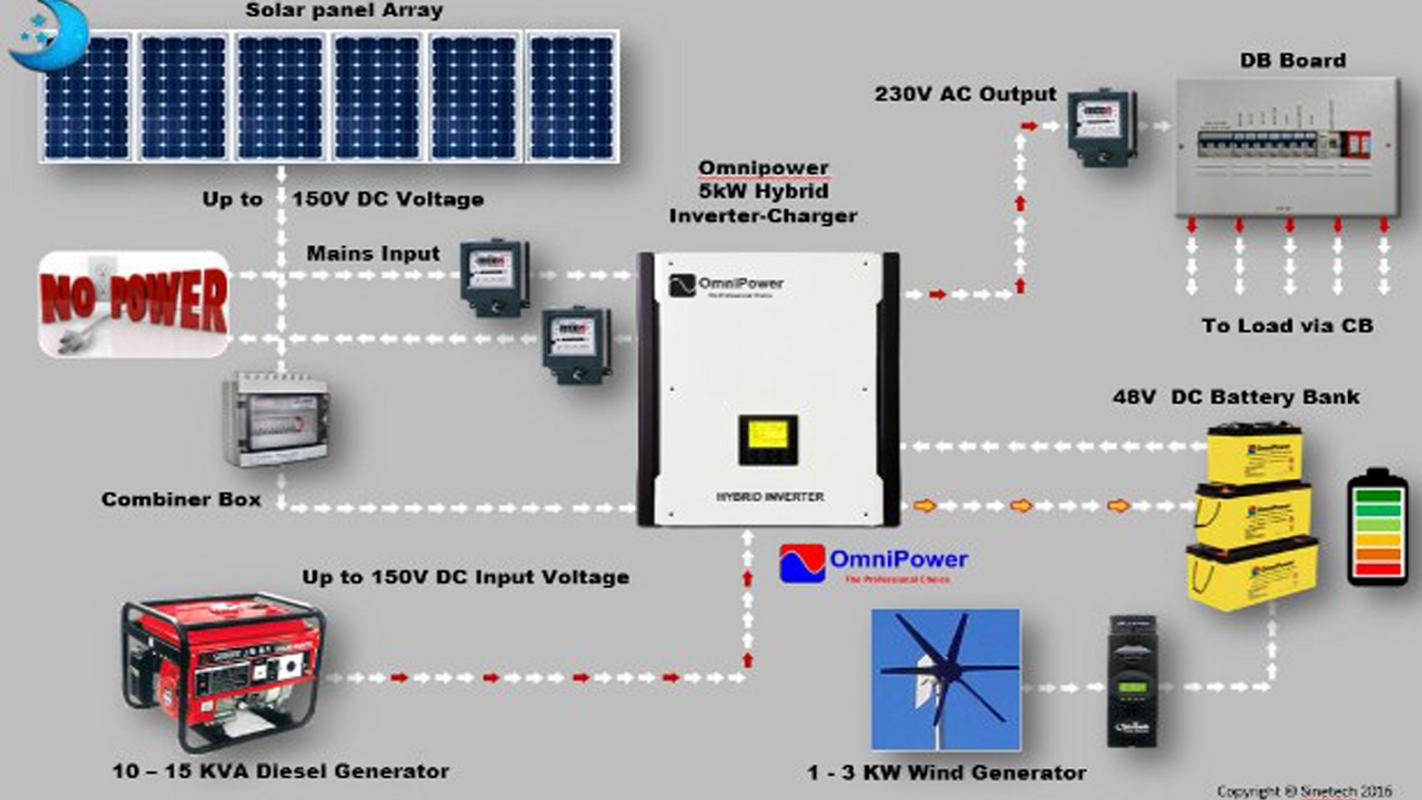 Solar Wiring Diagram Best For Android Apk Download Wind Generator Ac Diagrams Poster