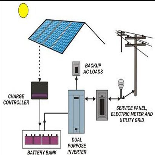 Solar Wiring Diagram Best for Android - APK Download on utility transformer diagram, utility software diagram, utility heater, utility power, utility trailer parts diagram,