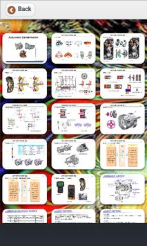 Full Automatic Transmission poster