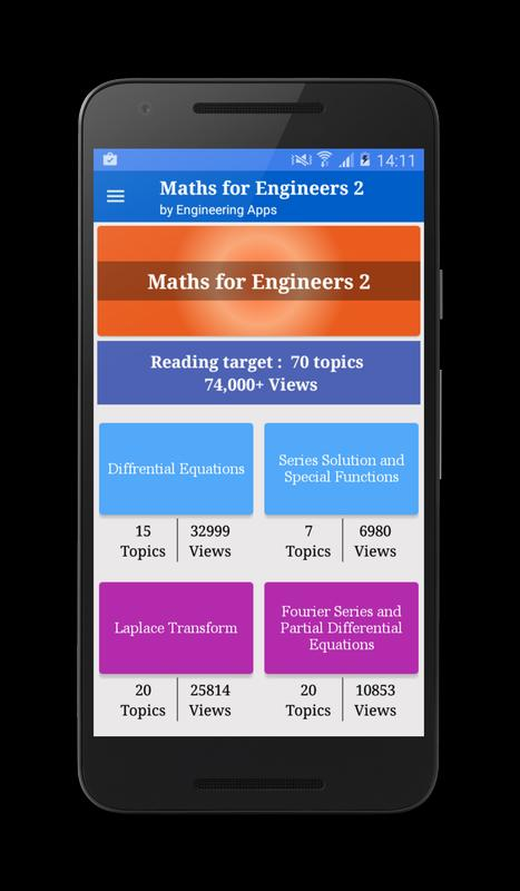 Engineering mathematics 2 apk download free education app for engineering mathematics 2 poster malvernweather Image collections