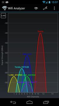 Wifi Analyzer Plakat