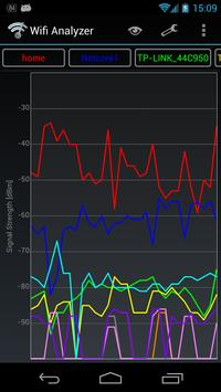 Wifi Analyzer screenshot 1