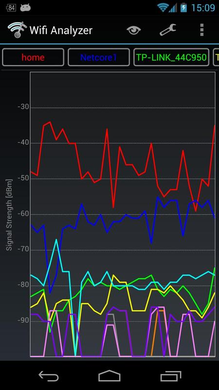 Wifi Analyzer APK Download - Free Tools APP for Android ...