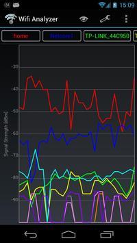 Wifi Analyzer captura de pantalla 1