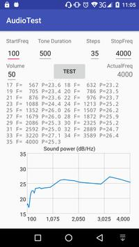Audio Test (Tone generator and power measurement) poster