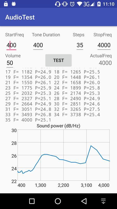 Amazon. Com: tone generator software test tone, sound frequency.
