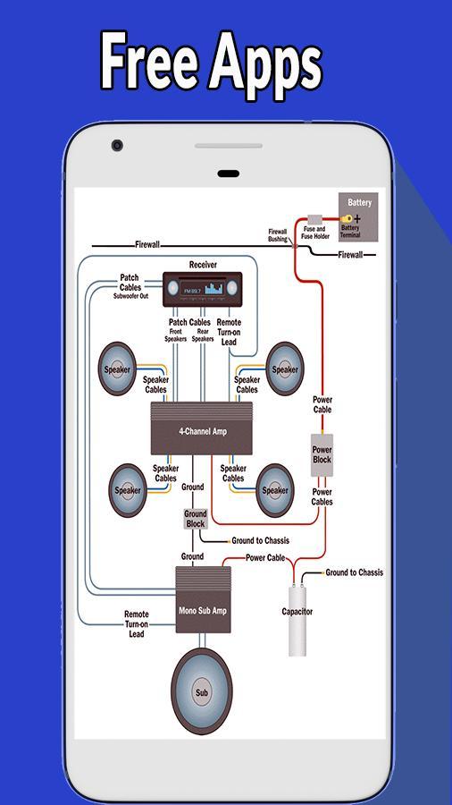 car wiring diagram app  logic diagram using nand gates only