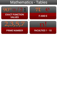 Formulas Pro apk screenshot