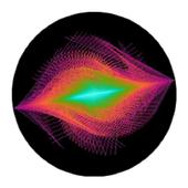 Trigonometrics LITE icon