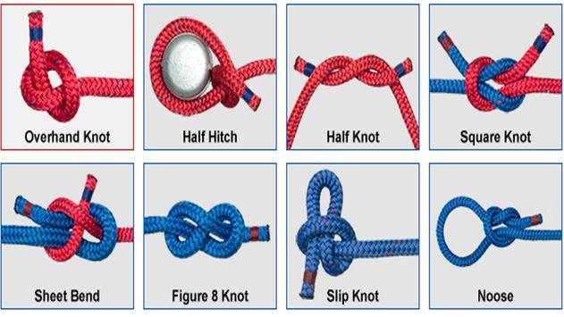 23 Useful Fishing Knots and Rigs Tying Guide poster