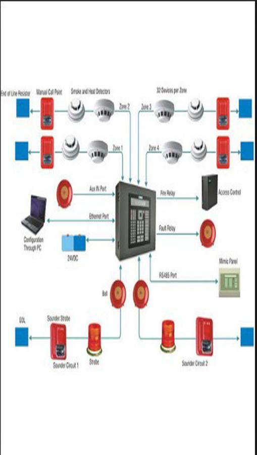 Fire Alarm Wiring Diagram For Android Apk Download