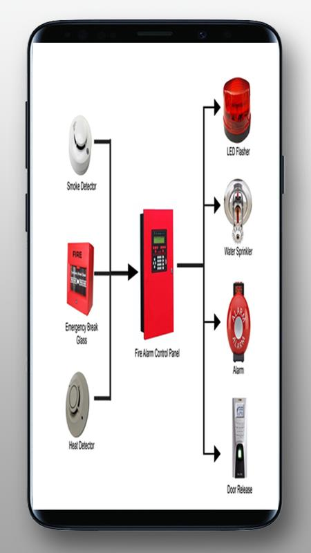 fire alarm wiring diagram for android - apk download conventional fire alarm wiring diagram #13