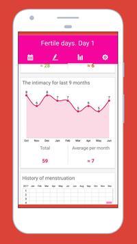 Period Tracker - Period Calendar screenshot 5