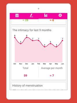 Period Tracker - Period Calendar screenshot 13
