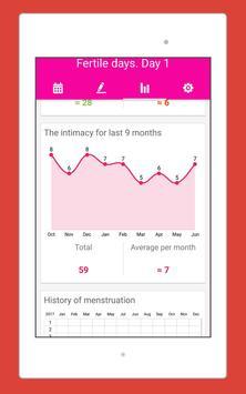 Period Tracker - Period Calendar screenshot 21