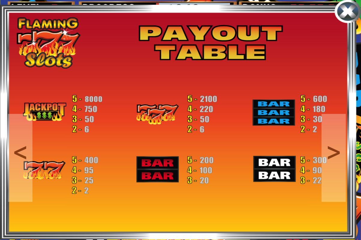 7 slot machine games - 2