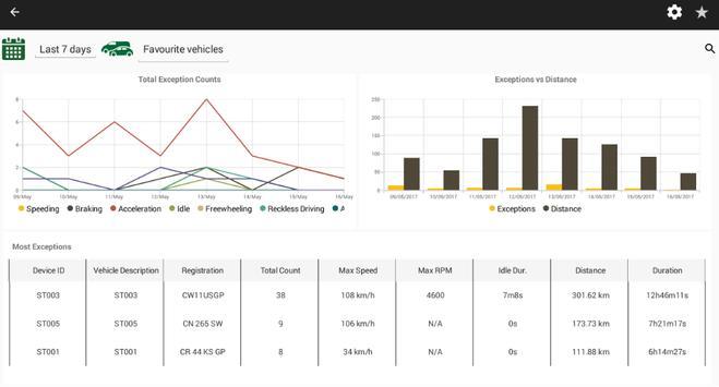 ControlTech Fleet Manager screenshot 5
