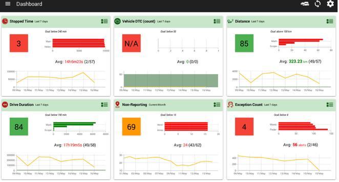 ControlTech Fleet Manager screenshot 6