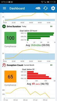 ControlTech Fleet Manager screenshot 1