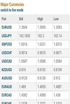 Forex Chat apk screenshot