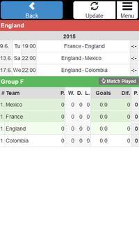 Women Football WC 2015 Schedu. screenshot 2
