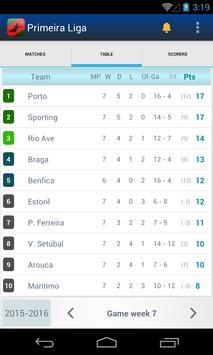 Primeira Liga screenshot 1