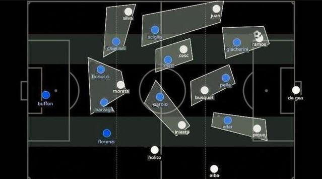 football formation Ideas apk screenshot