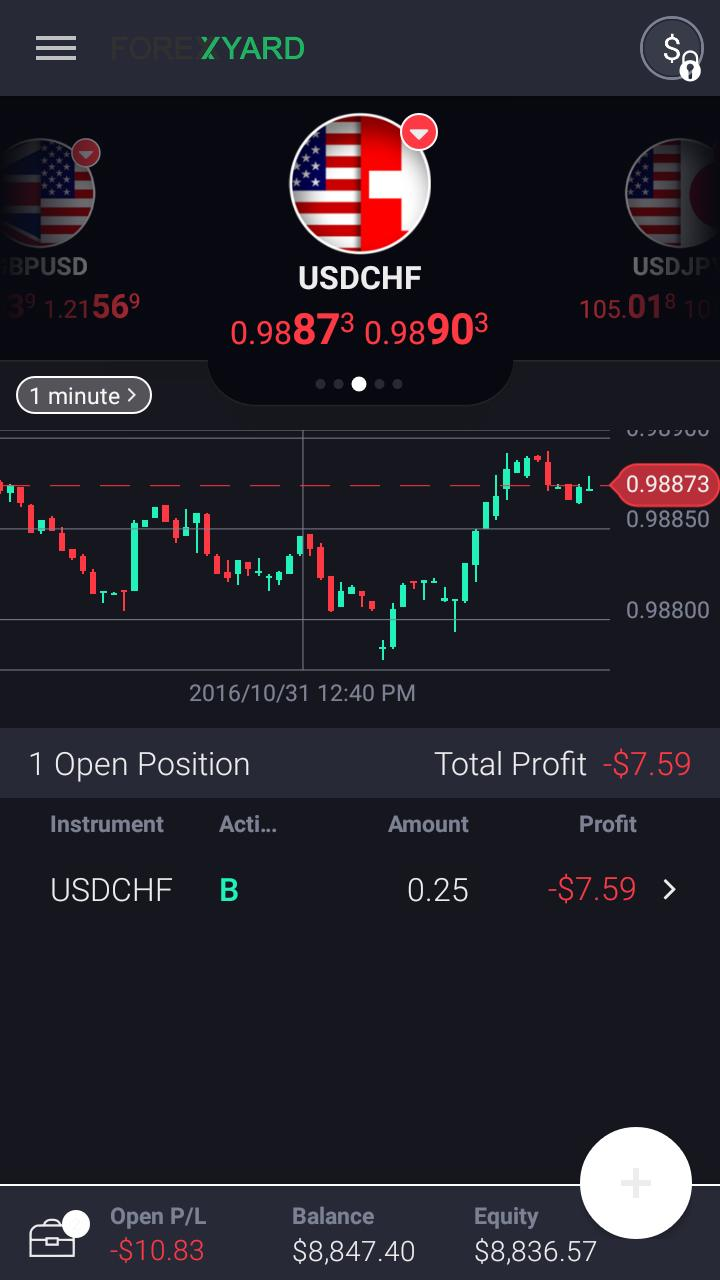 Forexyard android apps how to form a real estate investment llc