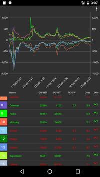 FPL Net Transfer Index apk screenshot