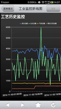 数据分析 screenshot 2