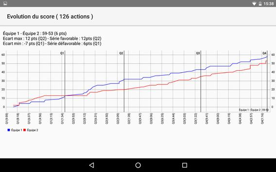 Stats pro basket for android apk download.