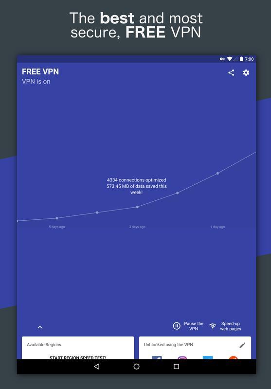 Privitize VPN 1