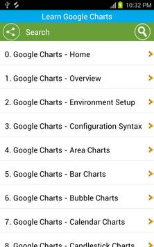 Learn Google Charts for Android - APK Download