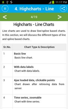 Learn Highcharts for Android - APK Download