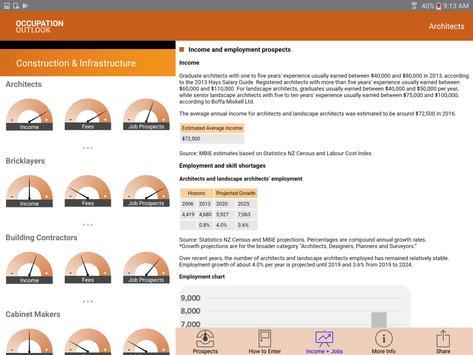 Occupation Outlook screenshot 7