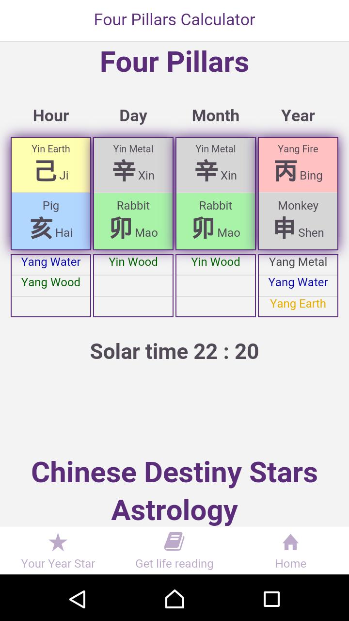 Chinese Zodiac 2019 Destiny Stars Astrology for Android - APK Download