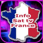 Guide pour Chaînes Françaises icon