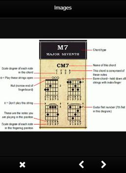 Guitar Chord Complete poster