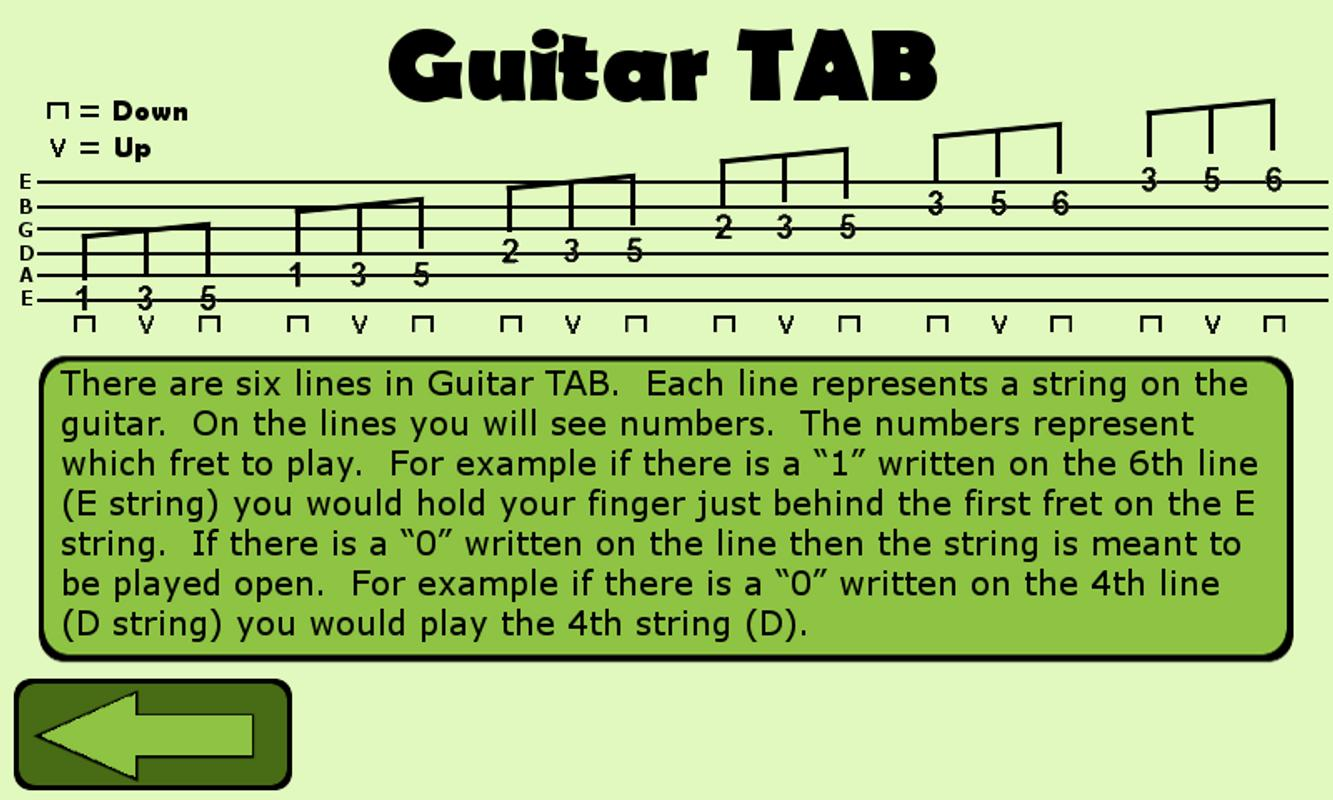 how to learn guitar scales fast