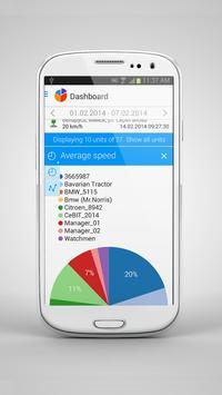 Dashboard screenshot 3