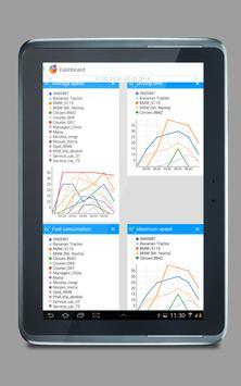 Dashboard screenshot 18