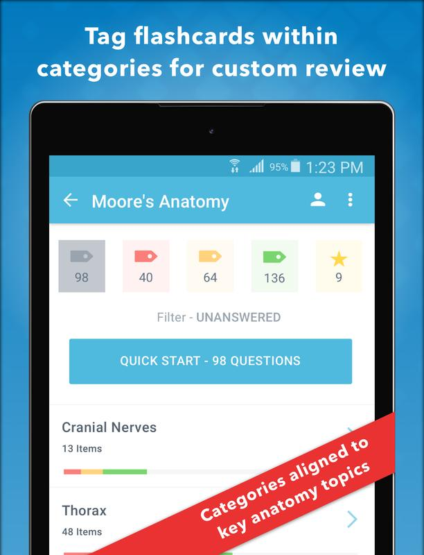 Moore Clinical Anatomy