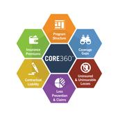 CORE360 LIVE icon