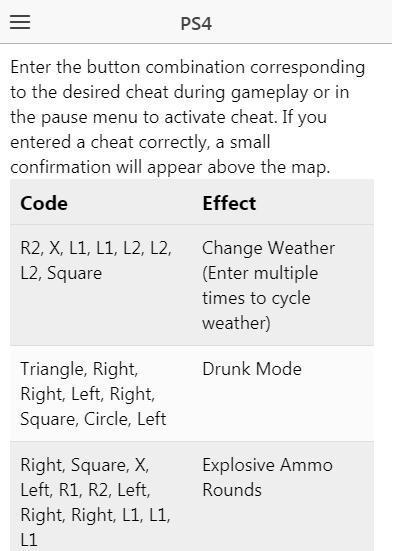 Cheat codes for gta 5 | gta 5 cheats | gta cheats for