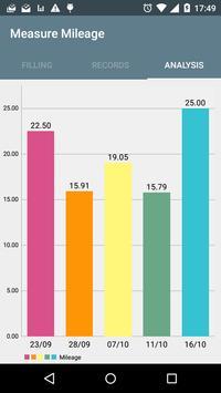 Measure Mileage screenshot 2