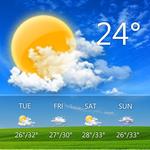 GO Weather - Widget, Theme, Wallpaper, Efficient APK
